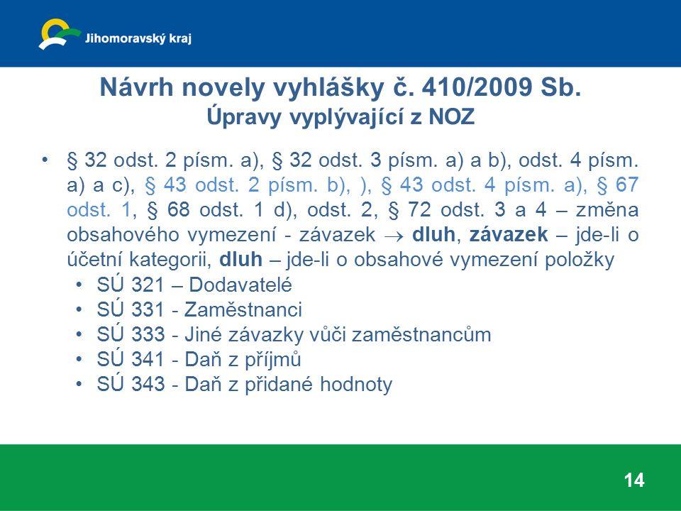 Návrh novely vyhlášky č. 410/2009 Sb. Úpravy vyplývající z NOZ § 32 odst. 2 písm. a), § 32 odst. 3 písm. a) a b), odst. 4 písm. a) a c), § 43 odst. 2