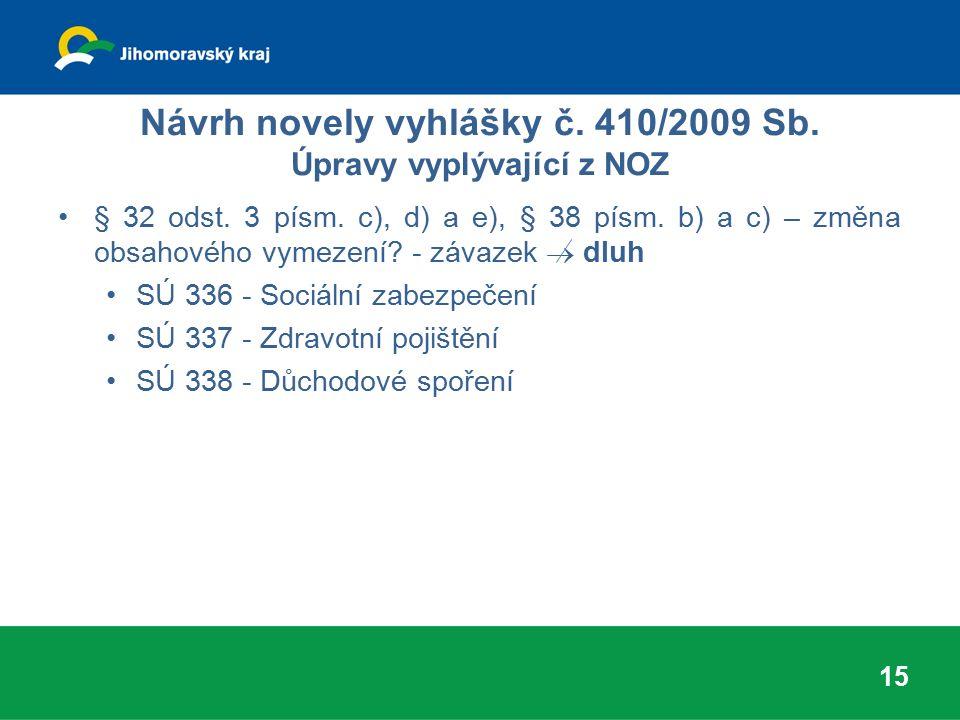 Návrh novely vyhlášky č. 410/2009 Sb. Úpravy vyplývající z NOZ § 32 odst. 3 písm. c), d) a e), § 38 písm. b) a c) – změna obsahového vymezení? - závaz