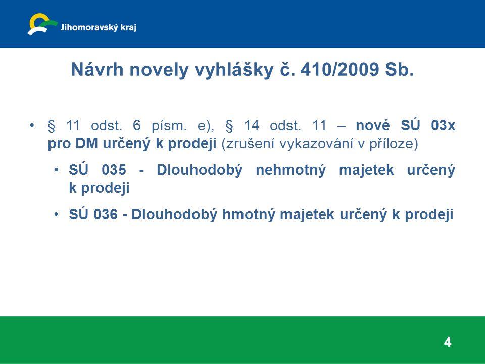 Návrh novely vyhlášky č. 410/2009 Sb. § 11 odst. 6 písm. e), § 14 odst. 11 – nové SÚ 03x pro DM určený k prodeji (zrušení vykazování v příloze) SÚ 035