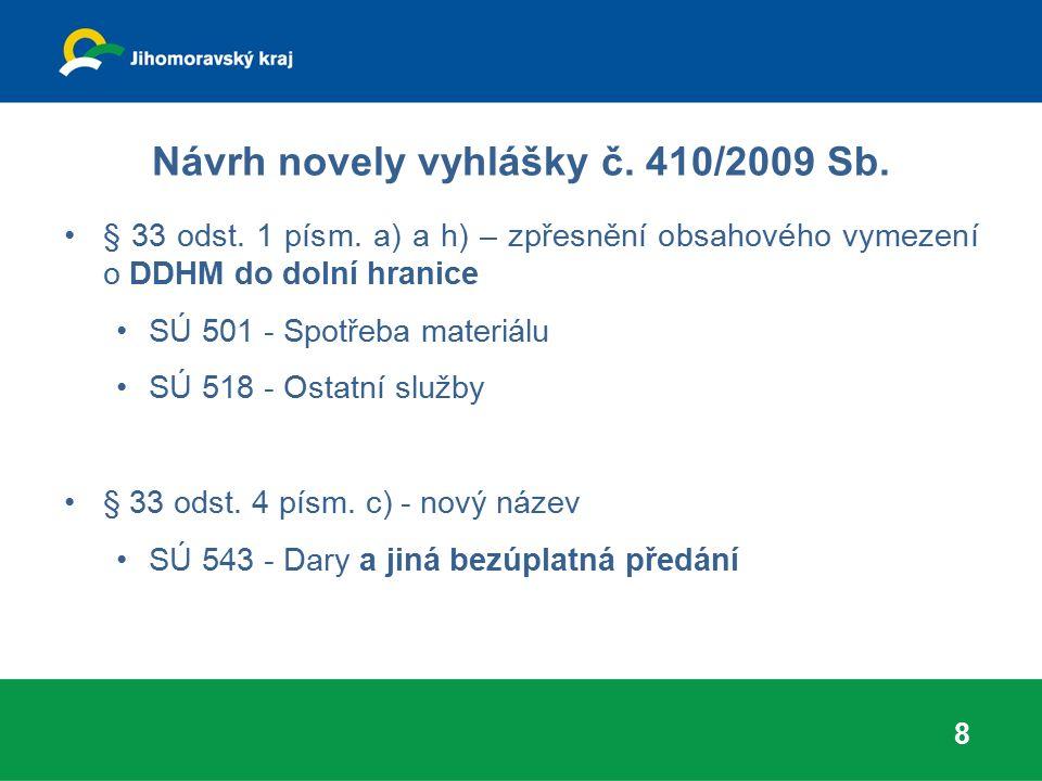 Návrh novely vyhlášky č. 410/2009 Sb. § 33 odst. 1 písm. a) a h) – zpřesnění obsahového vymezení o DDHM do dolní hranice SÚ 501 - Spotřeba materiálu S