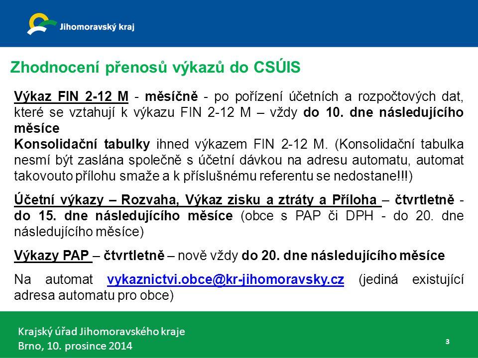 Krajský úřad Jihomoravského kraje Brno, 10.prosince 2014 Obce nad 10 tis.
