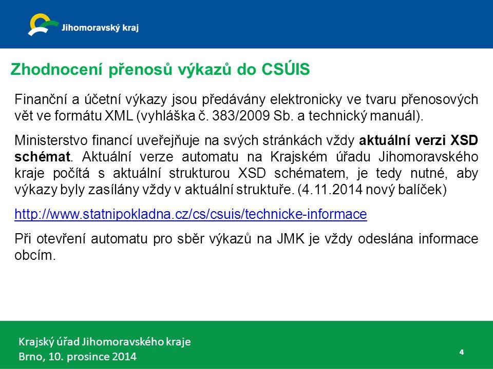 """Krajský úřad Jihomoravského kraje Brno, 10.prosince 2014 Rekapitulace """"úlev pro obce do 10 tis."""