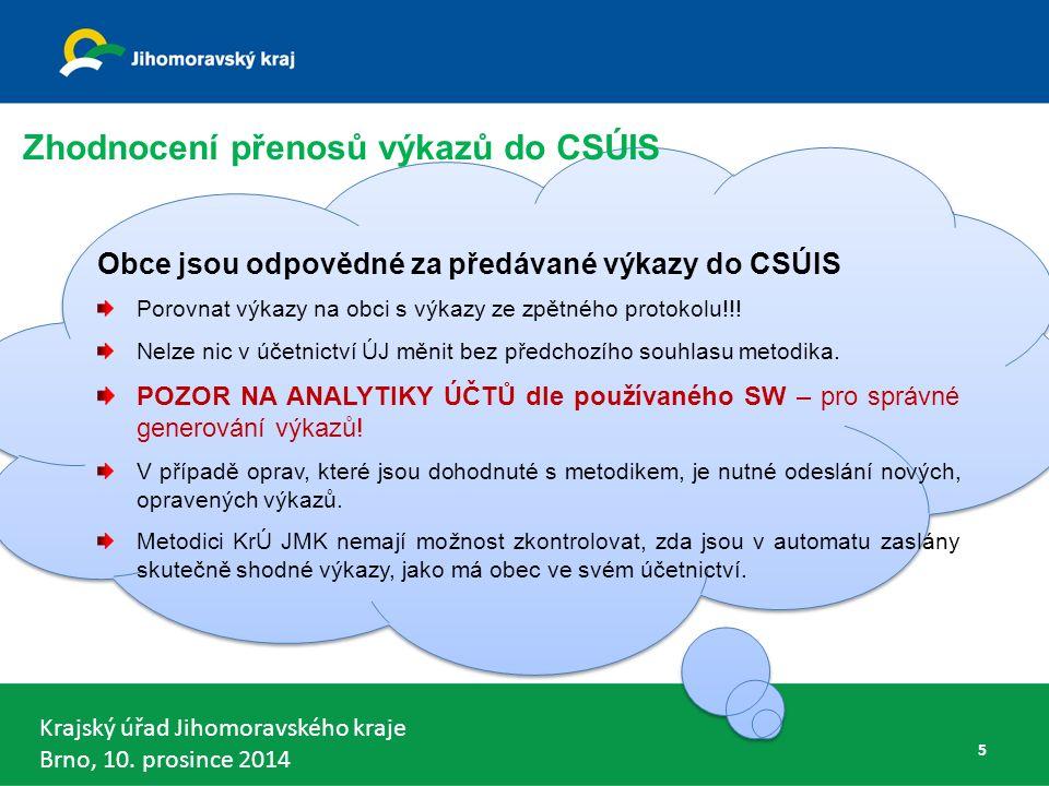 Krajský úřad Jihomoravského kraje Brno, 10.prosince 2014 86 dotace z Národního fondu (pol.