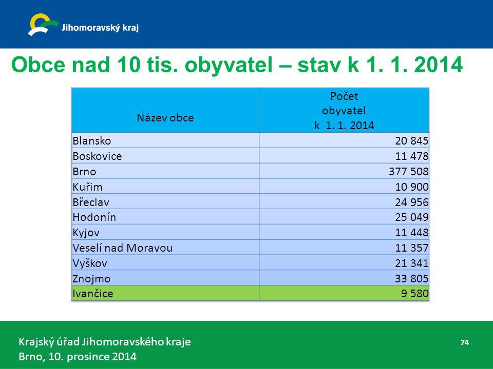 Krajský úřad Jihomoravského kraje Brno, 10. prosince 2014 Obce nad 10 tis.