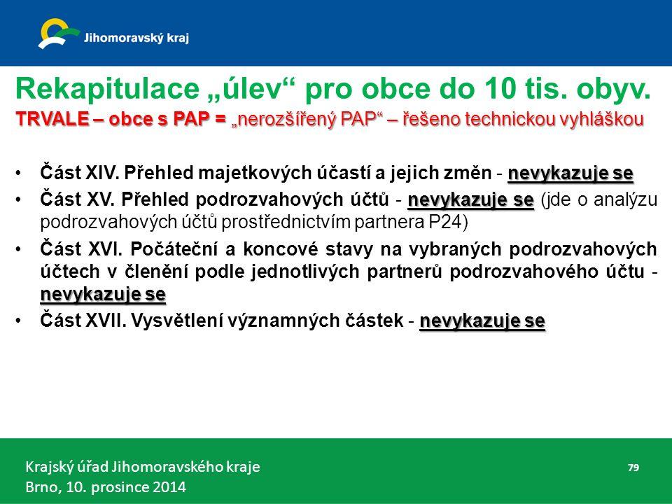"""Krajský úřad Jihomoravského kraje Brno, 10. prosince 2014 Rekapitulace """"úlev pro obce do 10 tis."""