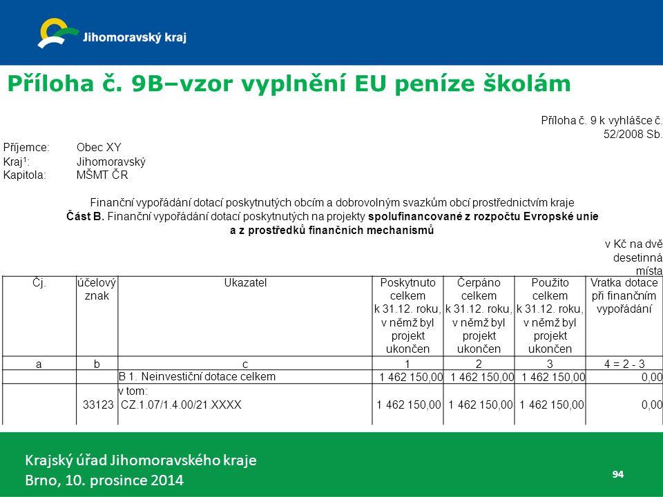 Krajský úřad Jihomoravského kraje Brno, 10. prosince 2014 94 Příloha č.