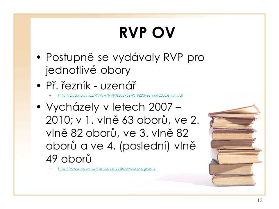 13 RVP OV Postupně se vydávaly RVP pro jednotlivé obory Př.