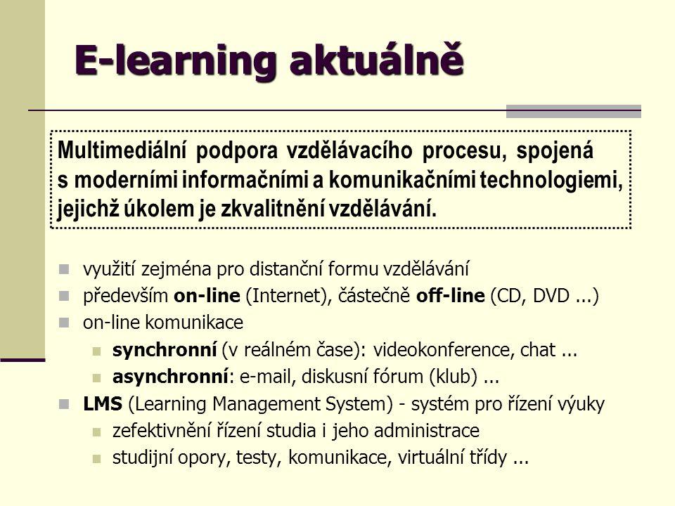 E-learning aktuálně Multimediální podpora vzdělávacího procesu, spojená s moderními informačními a komunikačními technologiemi, jejichž úkolem je zkva