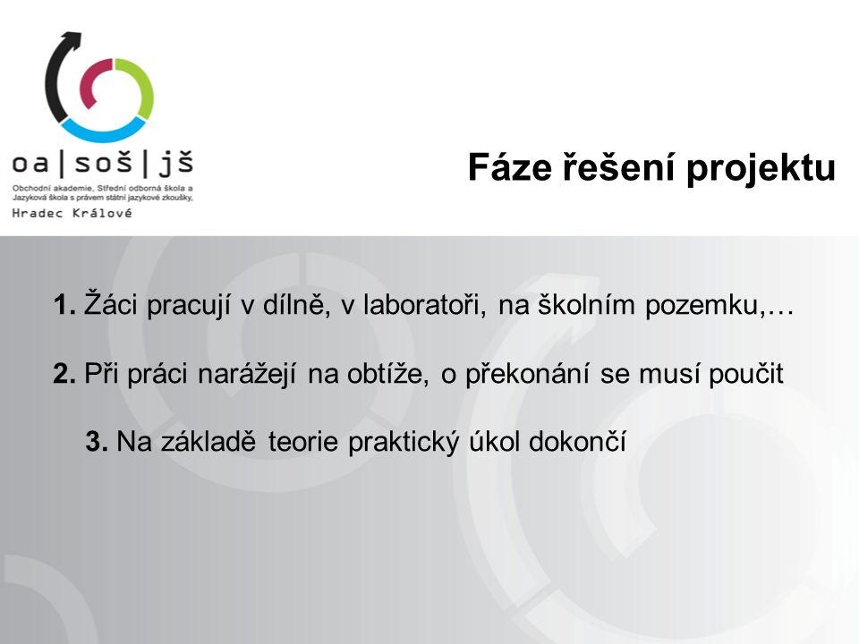 Fáze řešení projektu 1. Žáci pracují v dílně, v laboratoři, na školním pozemku,… 2. Při práci narážejí na obtíže, o překonání se musí poučit 3. Na zák