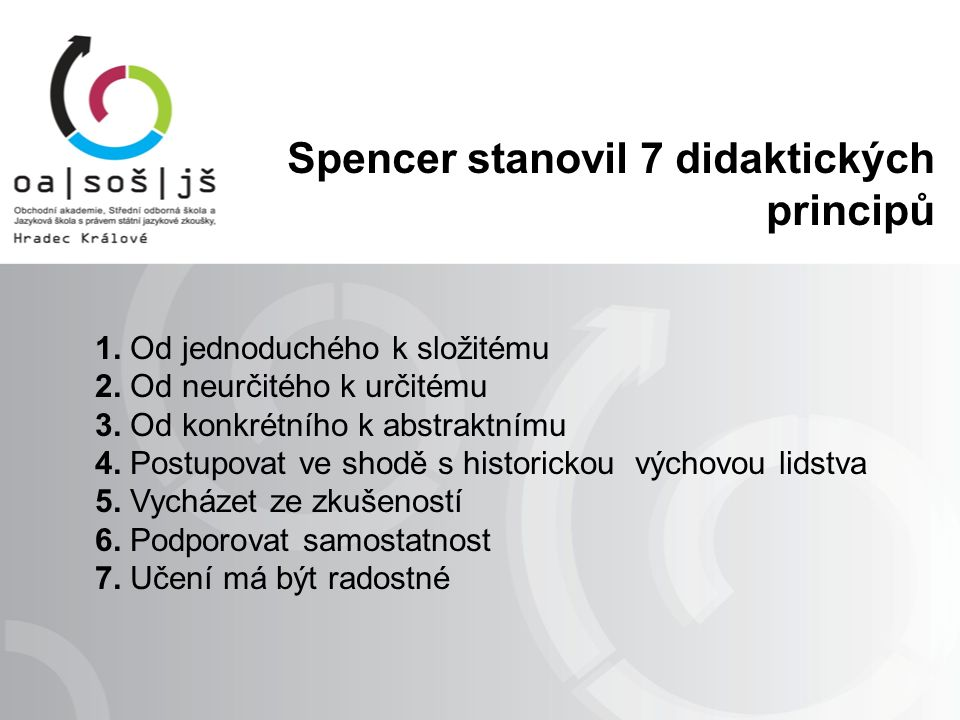 Spencer stanovil 7 didaktických principů 1. Od jednoduchého k složitému 2. Od neurčitého k určitému 3. Od konkrétního k abstraktnímu 4. Postupovat ve
