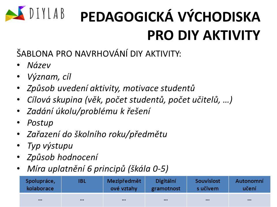 PEDAGOGICKÁ VÝCHODISKA PRO DIY AKTIVITY ŠABLONA PRO NAVRHOVÁNÍ DIY AKTIVITY: Název Význam, cíl Způsob uvedení aktivity, motivace studentů Cílová skupina (věk, počet studentů, počet učitelů, …) Zadání úkolu/problému k řešení Postup Zařazení do školního roku/předmětu Typ výstupu Způsob hodnocení Míra uplatnění 6 principů (škála 0-5) Spolupráce, kolaborace IBLMezipředmět ové vztahy Digitální gramotnost Souvislost s učivem Autonomní učení ………………