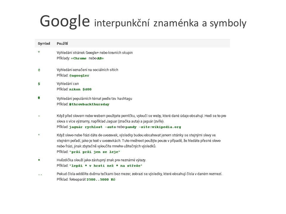 Google interpunkční znaménka a symboly