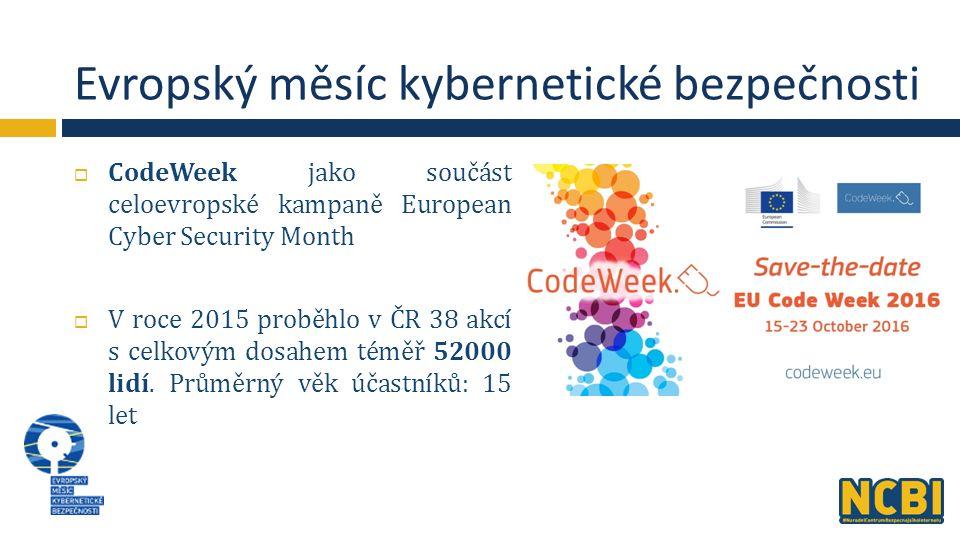 Evropský měsíc kybernetické bezpečnosti  CodeWeek jako součást celoevropské kampaně European Cyber Security Month  V roce 2015 proběhlo v ČR 38 akcí s celkovým dosahem téměř 52000 lidí.