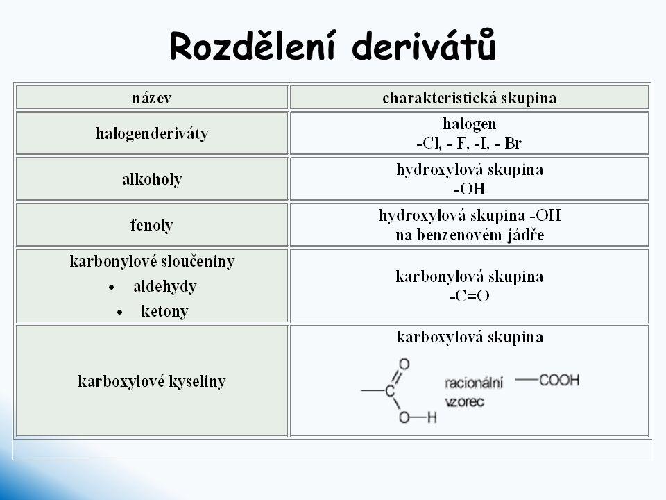 Rozdělení derivátů