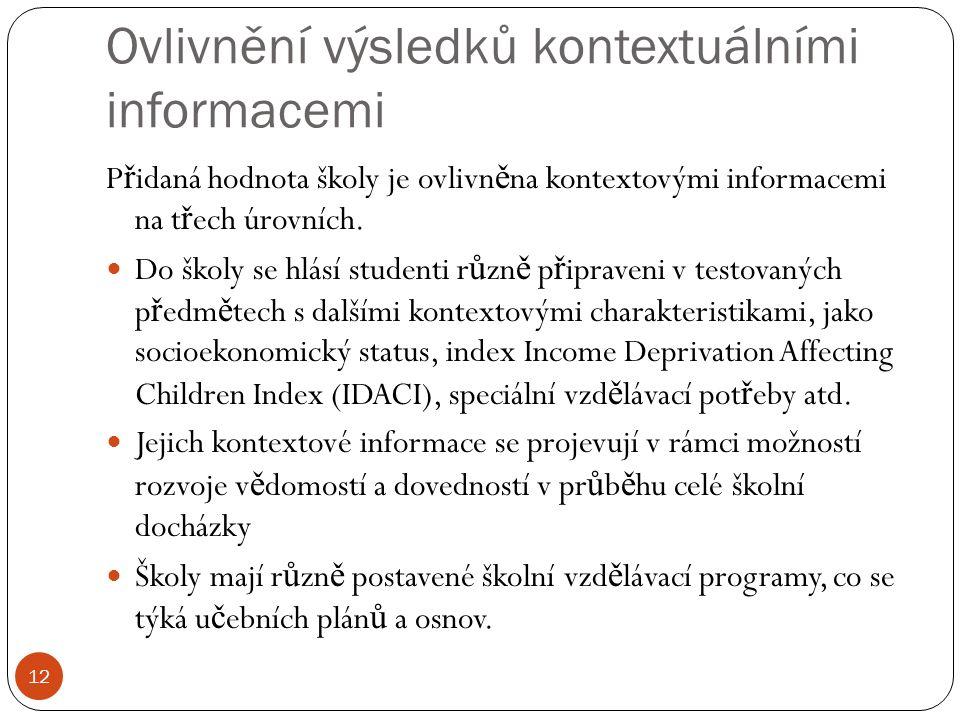 Ovlivnění výsledků kontextuálními informacemi P ř idaná hodnota školy je ovlivn ě na kontextovými informacemi na t ř ech úrovních.