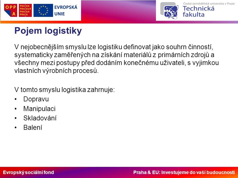 Evropský sociální fond Praha & EU: Investujeme do vaší budoucnosti Pojem logistiky V nejobecnějším smyslu lze logistiku definovat jako souhrn činností, systematicky zaměřených na získání materiálů z primárních zdrojů a všechny mezi postupy před dodáním konečnému uživateli, s vyjimkou vlastních výrobních procesů.