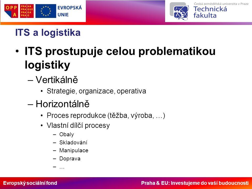 Evropský sociální fond Praha & EU: Investujeme do vaší budoucnosti ITS a logistika ITS prostupuje celou problematikou logistiky –Vertikálně Strategie, organizace, operativa –Horizontálně Proces reprodukce (těžba, výroba, …) Vlastní dílčí procesy –Obaly –Skladování –Manipulace –Doprava –…