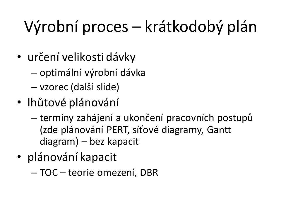 Výrobní proces – krátkodobý plán určení velikosti dávky – optimální výrobní dávka – vzorec (další slide) lhůtové plánování – termíny zahájení a ukončení pracovních postupů (zde plánování PERT, síťové diagramy, Gantt diagram) – bez kapacit plánování kapacit – TOC – teorie omezení, DBR