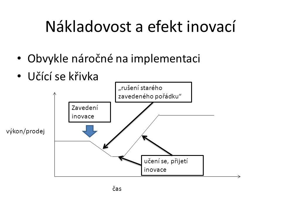 """Nákladovost a efekt inovací Obvykle náročné na implementaci Učící se křivka výkon/prodej čas Zavedení inovace """"rušení starého zavedeného pořádku"""" učen"""
