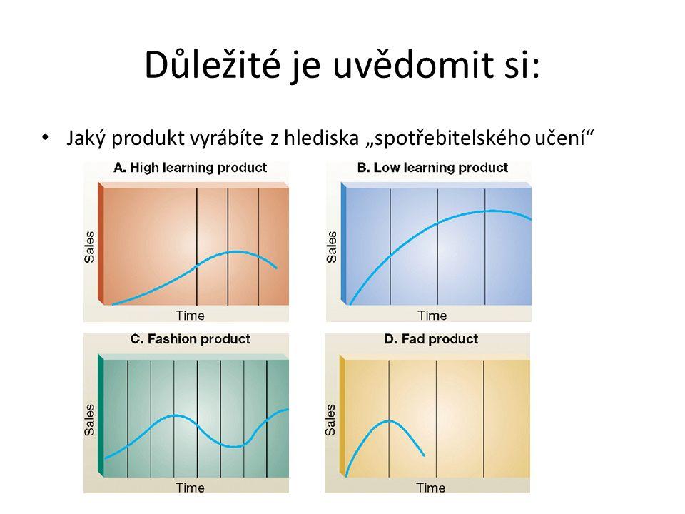 """Důležité je uvědomit si: Jaký produkt vyrábíte z hlediska """"spotřebitelského učení"""