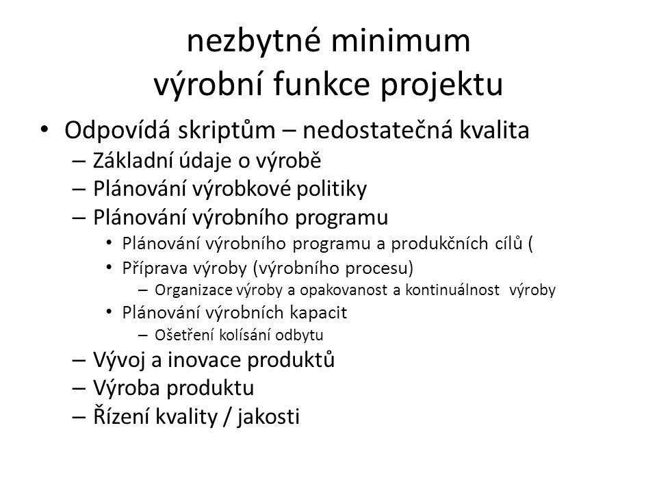 nezbytné minimum výrobní funkce projektu Odpovídá skriptům – nedostatečná kvalita – Základní údaje o výrobě – Plánování výrobkové politiky – Plánování