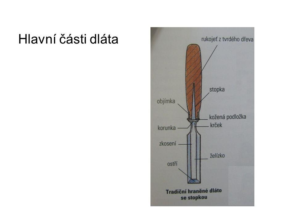 Hlavní části dláta