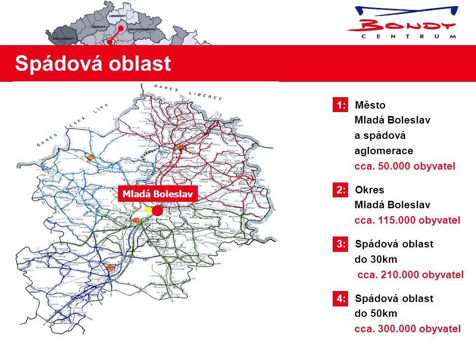 1: Hlavní komunikace městem Mladá Boleslav, která vede přímo kolem Bondy centra 2: Vzdálenost od generálního ředitelství a administrativního centra Škoda Auto a.s.