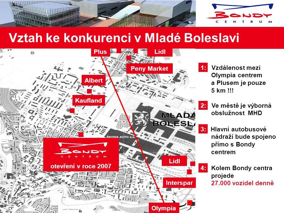 Spádová oblast Mladá Boleslav 1: Město Mladá Boleslav a spádová aglomerace cca. 50.000 obyvatel 2: Okres Mladá Boleslav cca. 115.000 obyvatel 3: Spádo