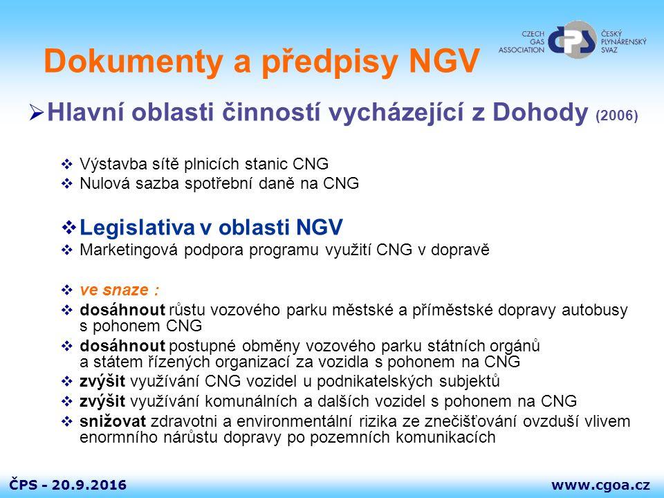 www.cgoa.czČPS - 20.9.2016  Hlavní oblasti činností vycházející z Dohody (2006)  Výstavba sítě plnicích stanic CNG  Nulová sazba spotřební daně na