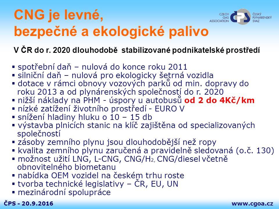 www.cgoa.czČPS - 20.9.2016 CNG je levné, bezpečné a ekologické palivo V ČR do r. 2020 dlouhodobě stabilizované podnikatelské prostředí  spotřební daň
