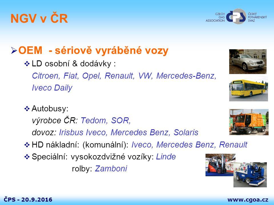 www.cgoa.czČPS - 20.9.2016 NGV v ČR  OEM - sériově vyráběné vozy  LD osobní & dodávky : Citroen, Fiat, Opel, Renault, VW, Mercedes-Benz, Iveco Daily