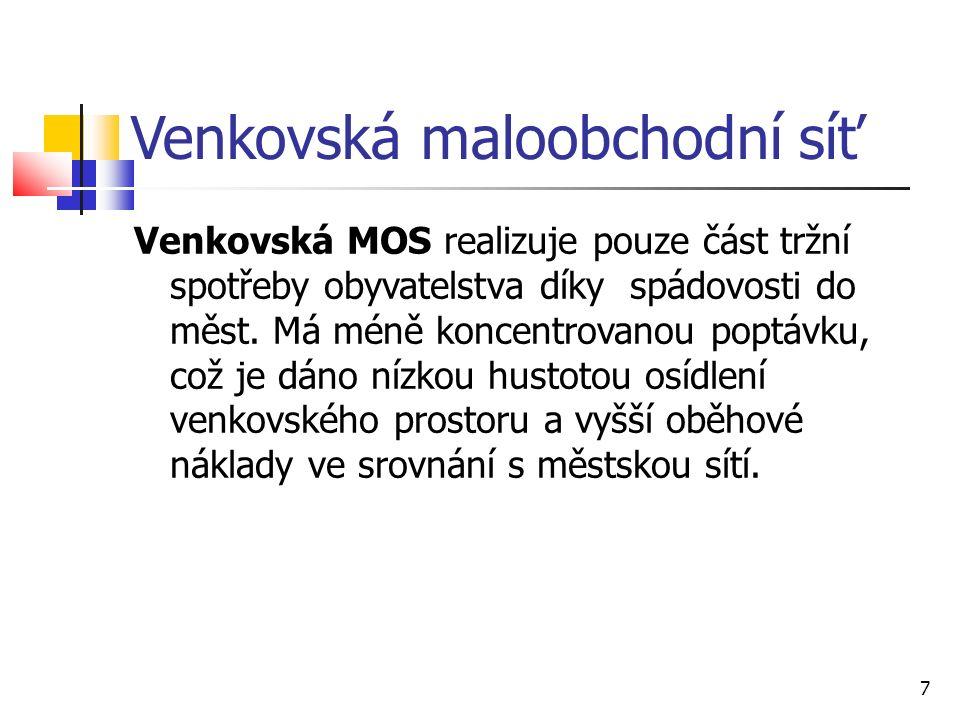 Venkovská maloobchodní síť Venkovská MOS realizuje pouze část tržní spotřeby obyvatelstva díky spádovosti do měst.