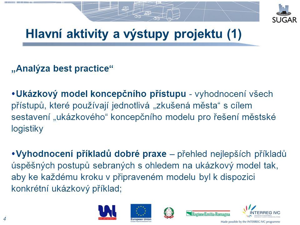 """Hlavní aktivity a výstupy projektu (1) """"Analýza best practice""""  Ukázkový model koncepčního přístupu - vyhodnocení všech přístupů, které používají jed"""