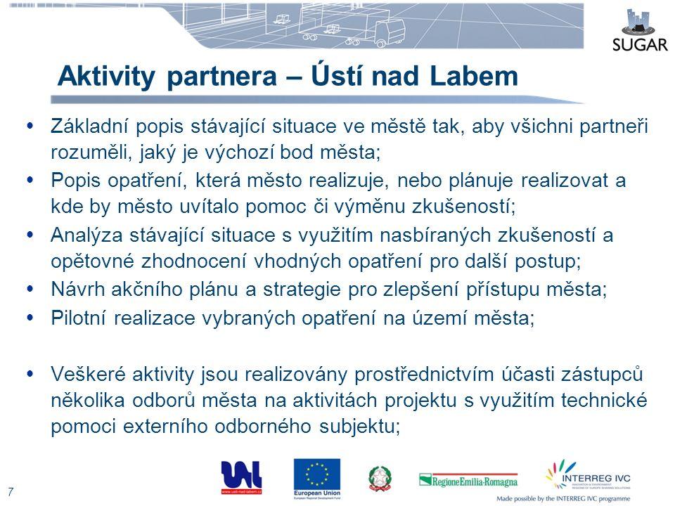 Aktivity partnera – Ústí nad Labem  Základní popis stávající situace ve městě tak, aby všichni partneři rozuměli, jaký je výchozí bod města;  Popis