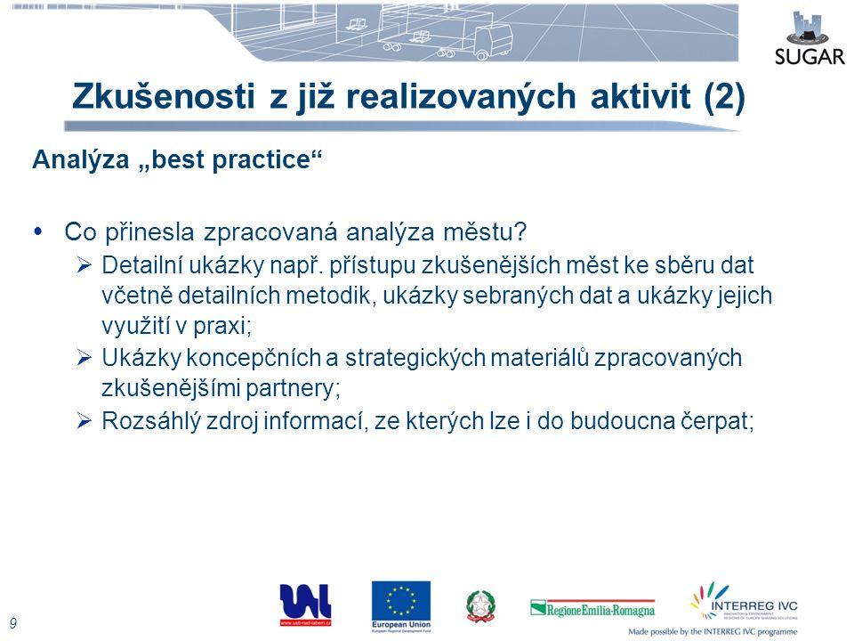 """Zkušenosti z již realizovaných aktivit (2) Analýza """"best practice""""  Co přinesla zpracovaná analýza městu?  Detailní ukázky např. přístupu zkušenější"""