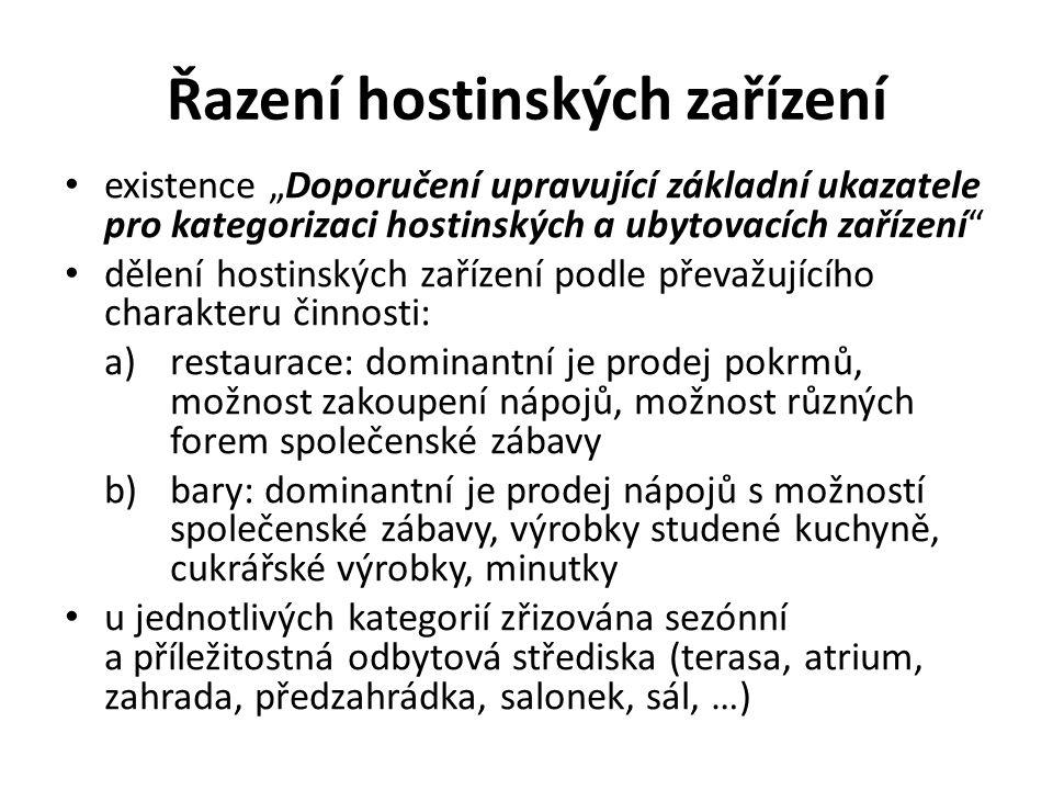 """Řazení hostinských zařízení existence """"Doporučení upravující základní ukazatele pro kategorizaci hostinských a ubytovacích zařízení dělení hostinských zařízení podle převažujícího charakteru činnosti: a)restaurace: dominantní je prodej pokrmů, možnost zakoupení nápojů, možnost různých forem společenské zábavy b)bary: dominantní je prodej nápojů s možností společenské zábavy, výrobky studené kuchyně, cukrářské výrobky, minutky u jednotlivých kategorií zřizována sezónní a příležitostná odbytová střediska (terasa, atrium, zahrada, předzahrádka, salonek, sál, …)"""