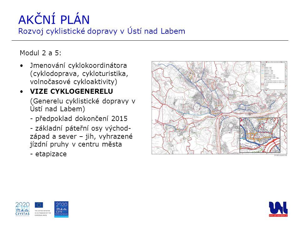 AKČNÍ PLÁN Rozvoj cyklistické dopravy v Ústí nad Labem Modul 2 a 5: Jmenování cyklokoordinátora (cyklodoprava, cykloturistika, volnočasové cykloaktivi
