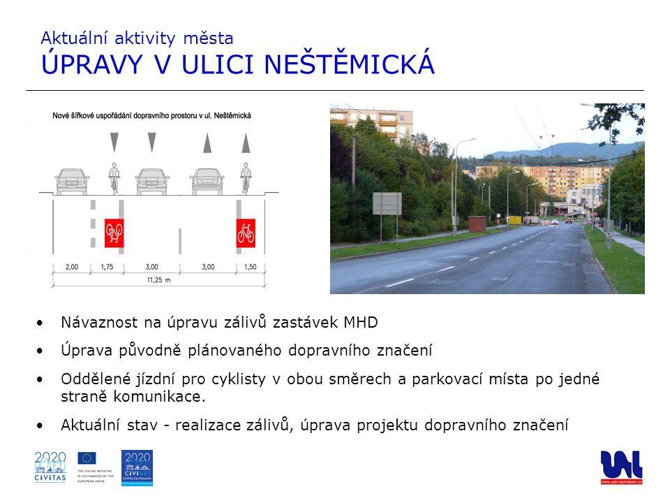 Aktuální aktivity města ÚPRAVY V ULICI NEŠTĚMICKÁ Návaznost na úpravu zálivů zastávek MHD Úprava původně plánovaného dopravního značení Oddělené jízdn