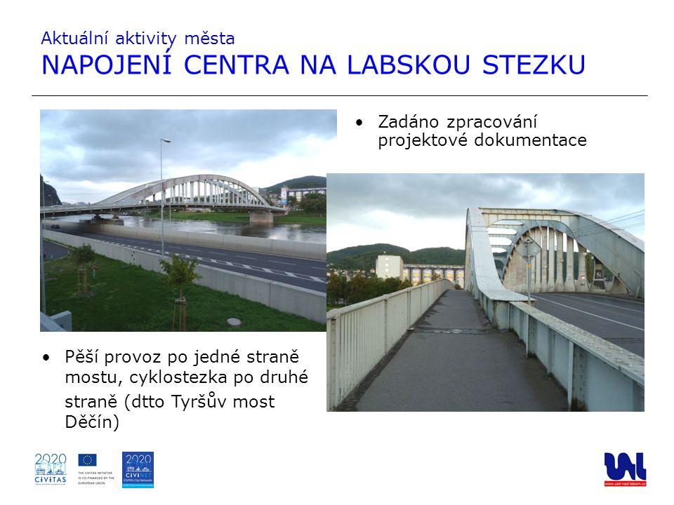 Zadáno zpracování projektové dokumentace Pěší provoz po jedné straně mostu, cyklostezka po druhé straně (dtto Tyršův most Děčín) Aktuální aktivity měs