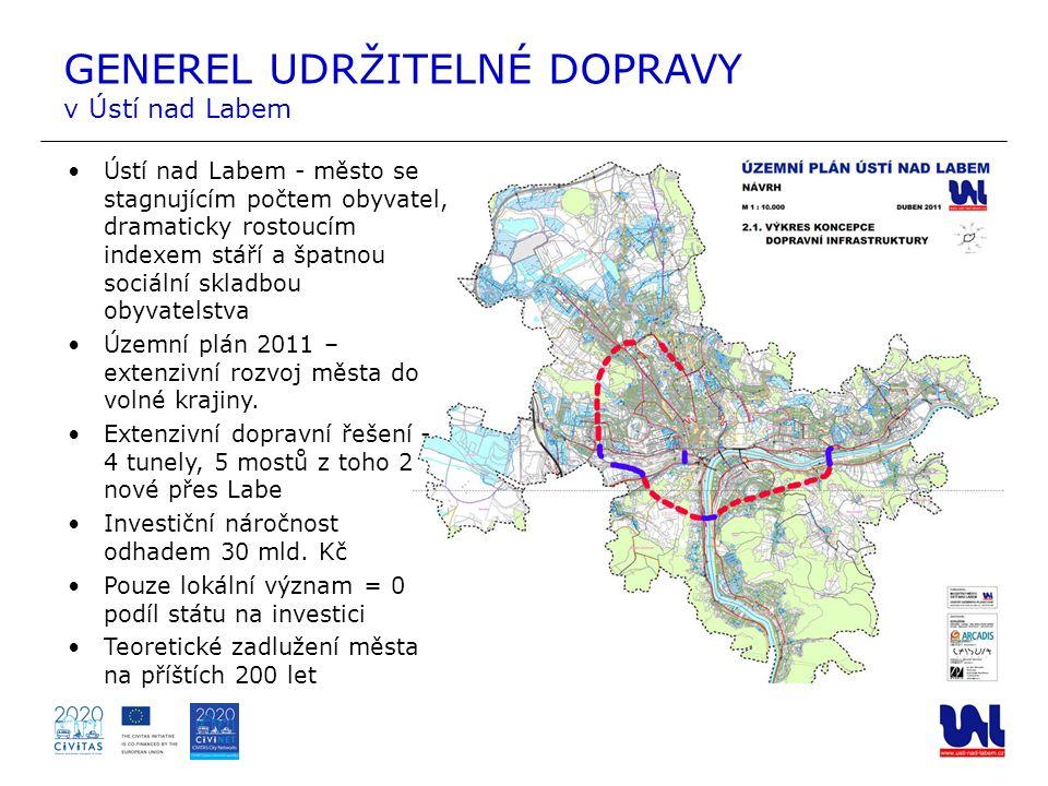 Ústí nad Labem - město se stagnujícím počtem obyvatel, dramaticky rostoucím indexem stáří a špatnou sociální skladbou obyvatelstva Územní plán 2011 –