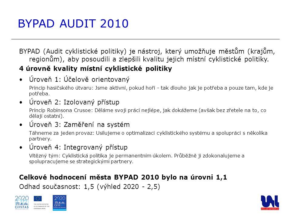 BYPAD AUDIT 2010 BYPAD (Audit cyklistické politiky) je nástroj, který umožňuje městům (krajům, regionům), aby posoudili a zlepšili kvalitu jejich míst