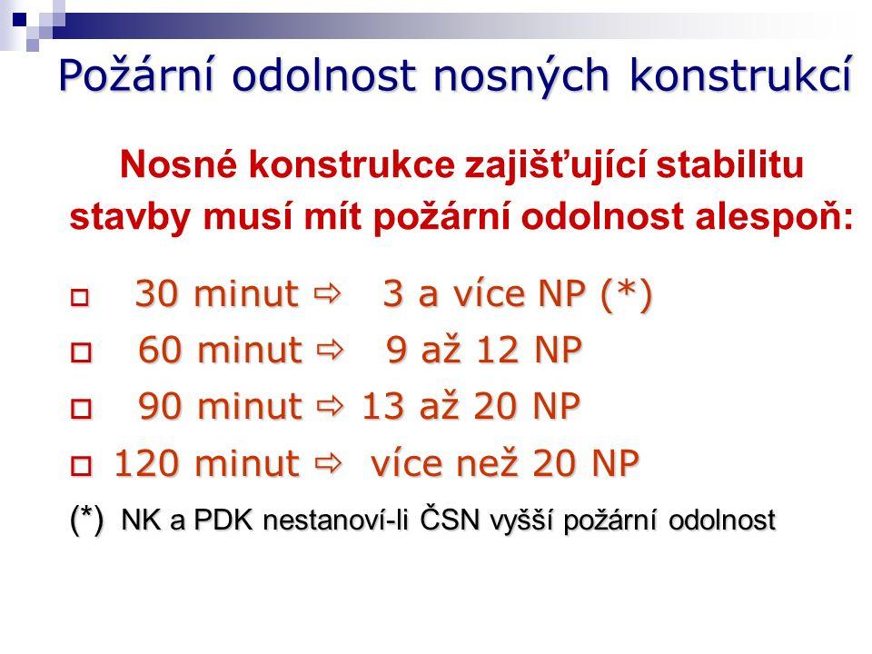 Rnosnost a stabilita (t) Ecelistvost (t) Itepelná izolace (t) Wradiace (t) Mmechanická odolnost Csamozavírací zařízení Sprůnik kouře Klasifikační kritéria požární odolnosti ČSN EN 13501-2