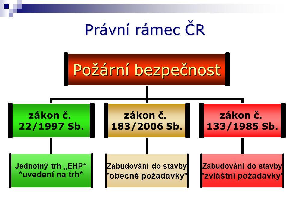 Právní rámec ČR Požární bezpečnost zákon č.22/1997 Sb.