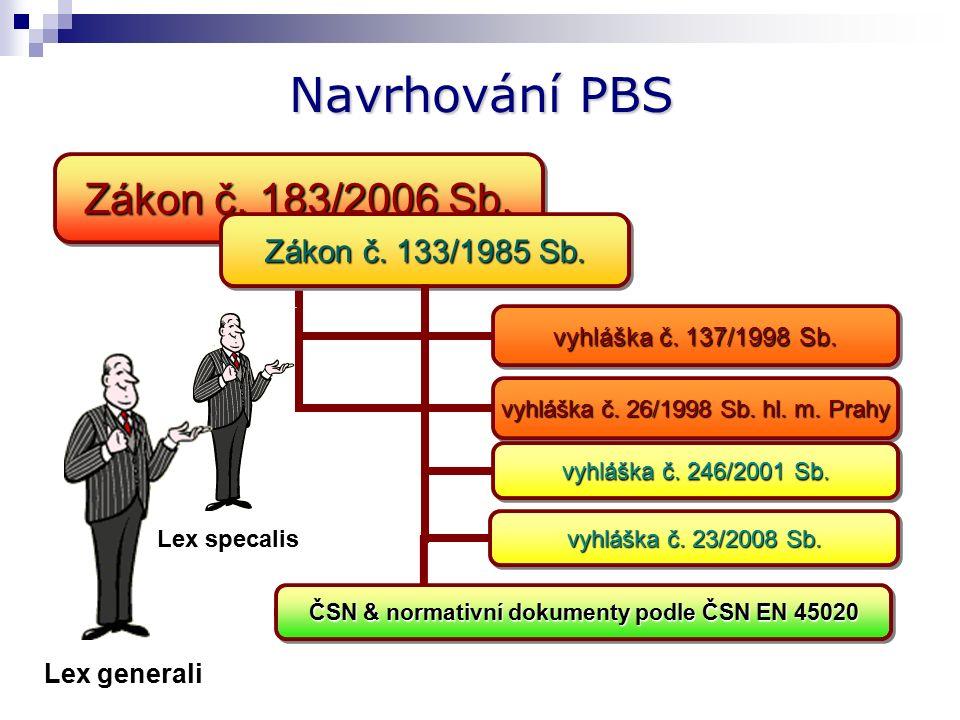 Navrhování PBS Zákon č.183/2006 Sb. vyhláška č. 137/1998 Sb.