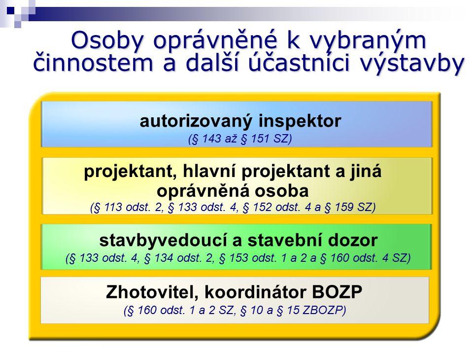 Osoby oprávněné k vybraným činnostem a další účastníci výstavby autorizovaný inspektor (§ 143 až § 151 SZ) projektant, hlavní projektant a jiná oprávněná osoba (§ 113 odst.