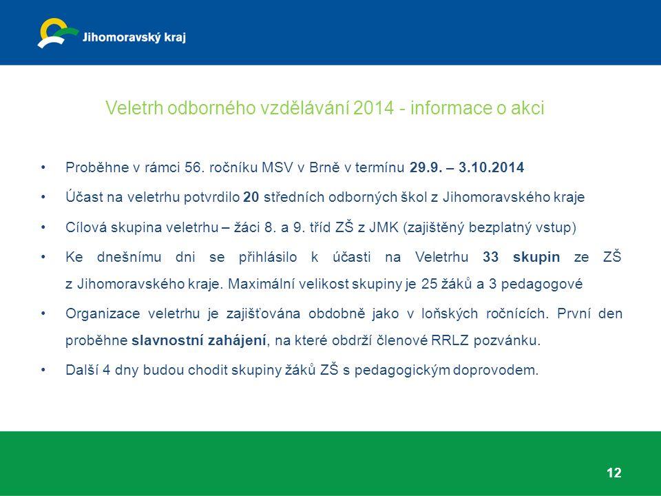 Veletrh odborného vzdělávání 2014 - informace o akci Proběhne v rámci 56.