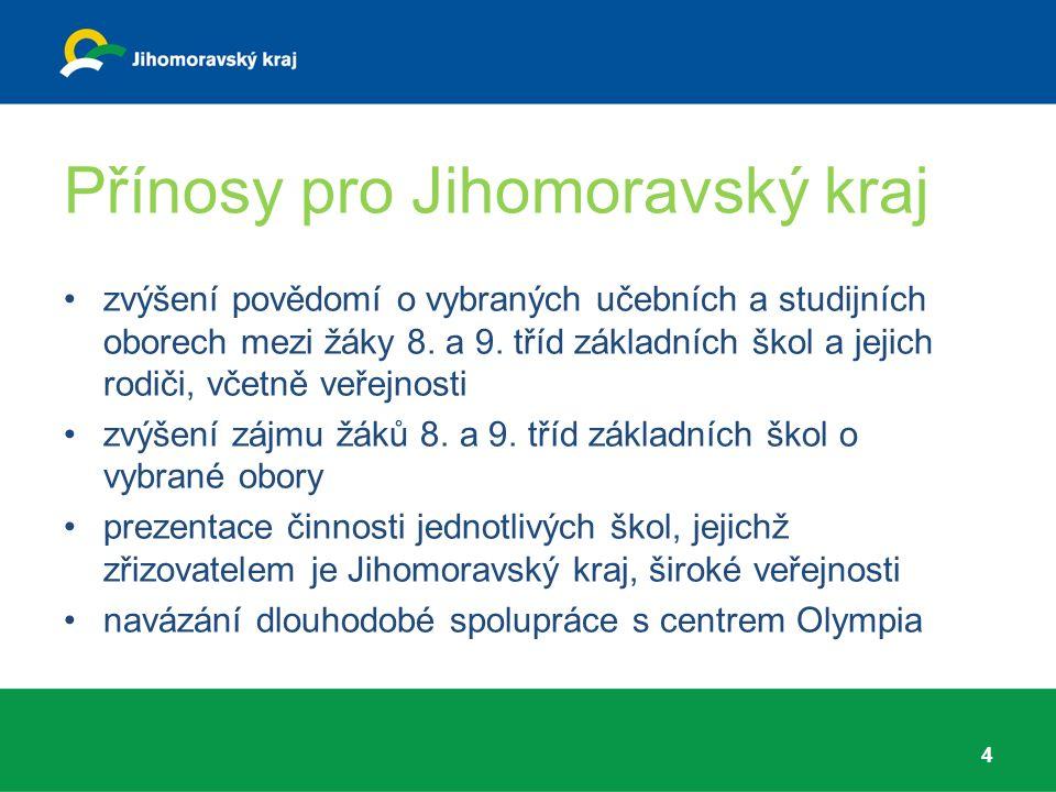 Přínosy pro Jihomoravský kraj zvýšení povědomí o vybraných učebních a studijních oborech mezi žáky 8.
