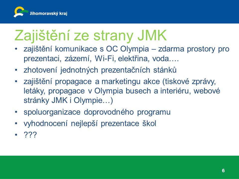 Zajištění ze strany JMK zajištění komunikace s OC Olympia – zdarma prostory pro prezentaci, zázemí, Wi-Fi, elektřina, voda….