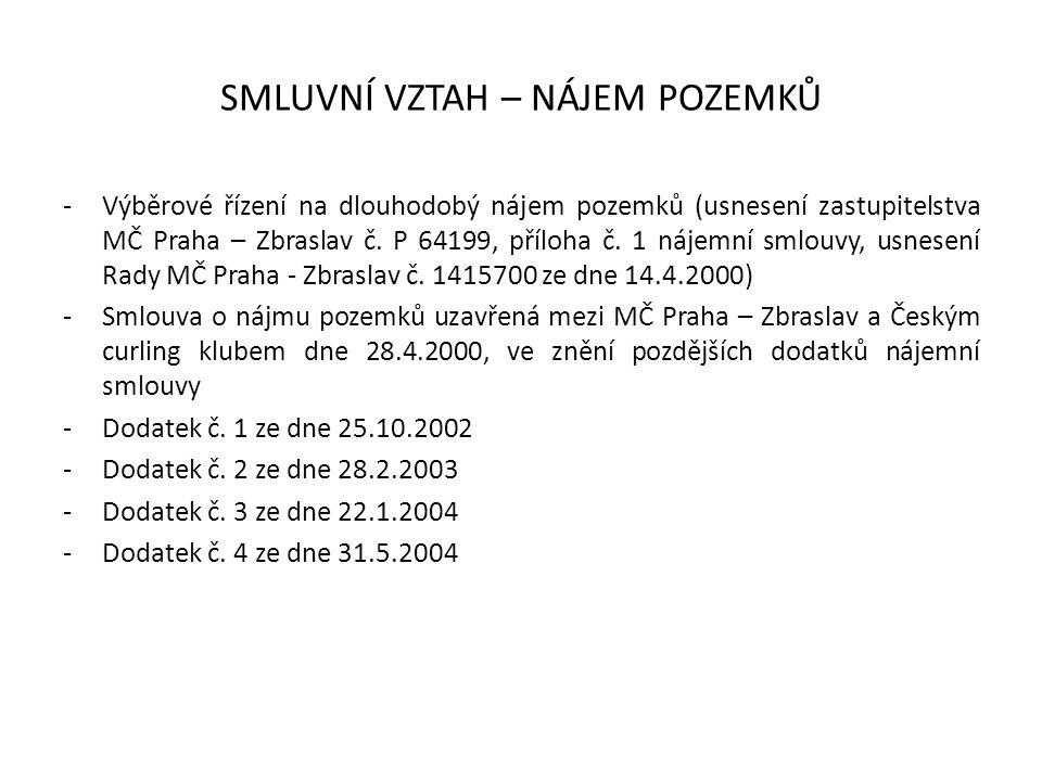 SMLUVNÍ VZTAH – NÁJEM POZEMKŮ -Výběrové řízení na dlouhodobý nájem pozemků (usnesení zastupitelstva MČ Praha – Zbraslav č.