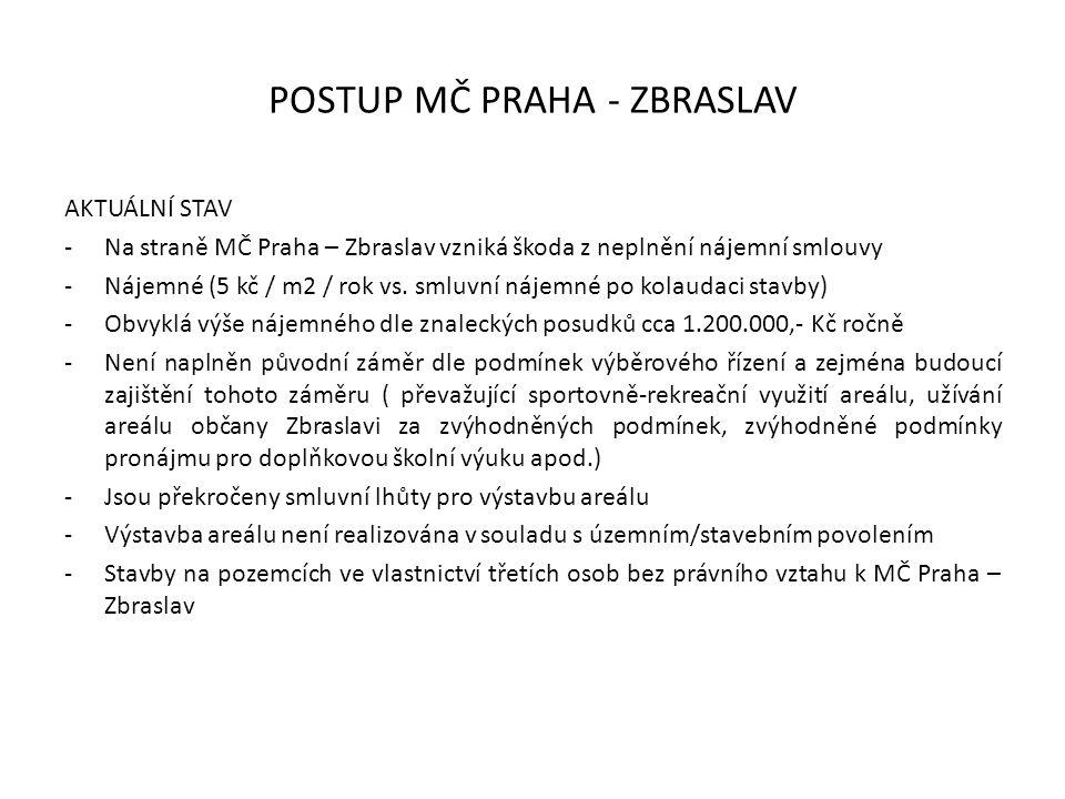 POSTUP MČ PRAHA - ZBRASLAV AKTUÁLNÍ STAV -Na straně MČ Praha – Zbraslav vzniká škoda z neplnění nájemní smlouvy -Nájemné (5 kč / m2 / rok vs.